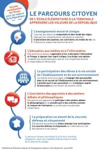 mobilisation_infographie_parcours_385324